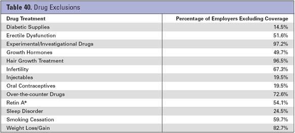 takeda-drug-exclusions.jpg