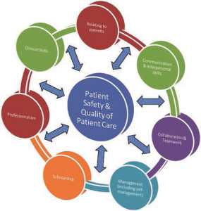 Patient-safety-and-quality-of-patient-care