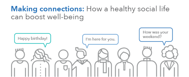 75k Virtual Hugs On Patientslikeme And How Social Connections