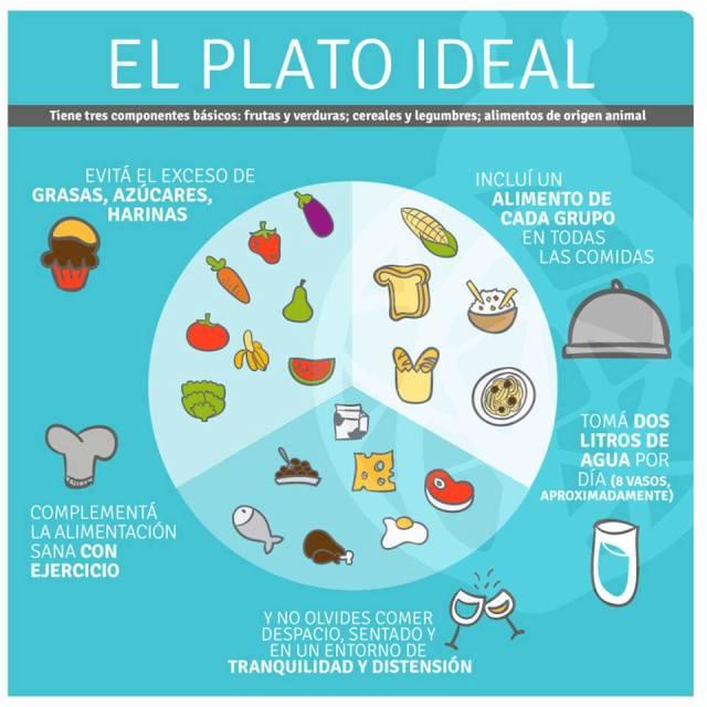 platoideal