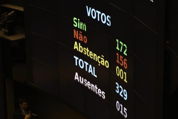 Brasília - Votação favorável ao presidente Temer alcança os 172 votos necessários no plenário da Câmara (Fabio Rodrigues Pozzebom/Agência Brasil)