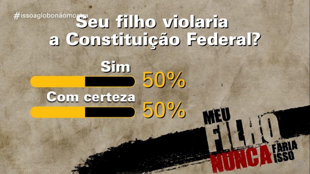 Eduardo Bolsonaro no Isso a Globo não Mostra