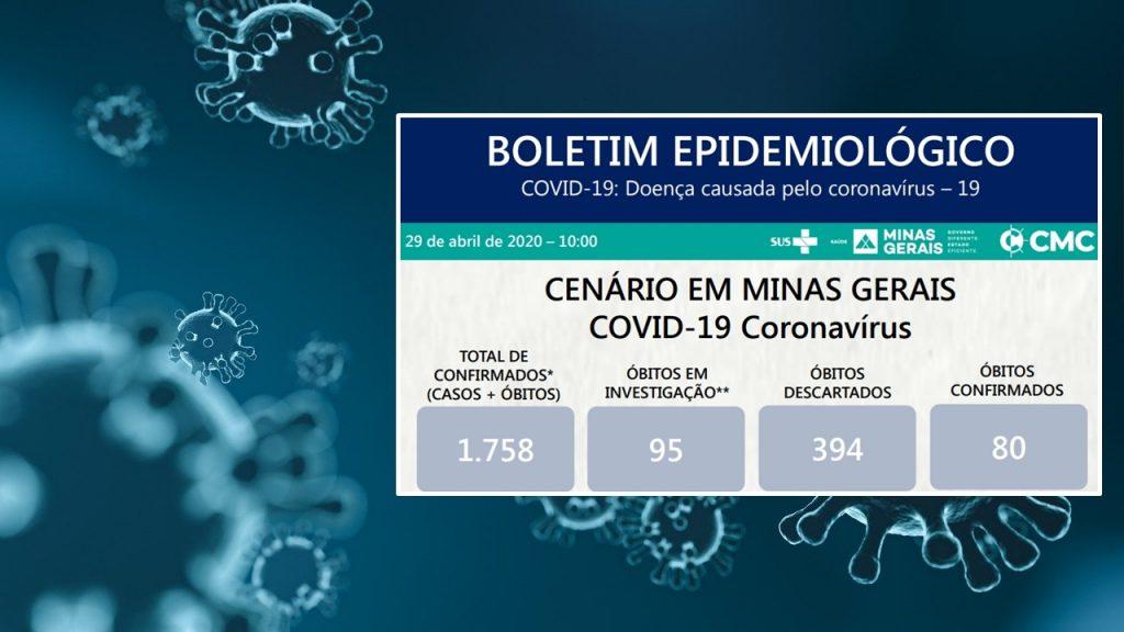Coronavírus Minas Gerais