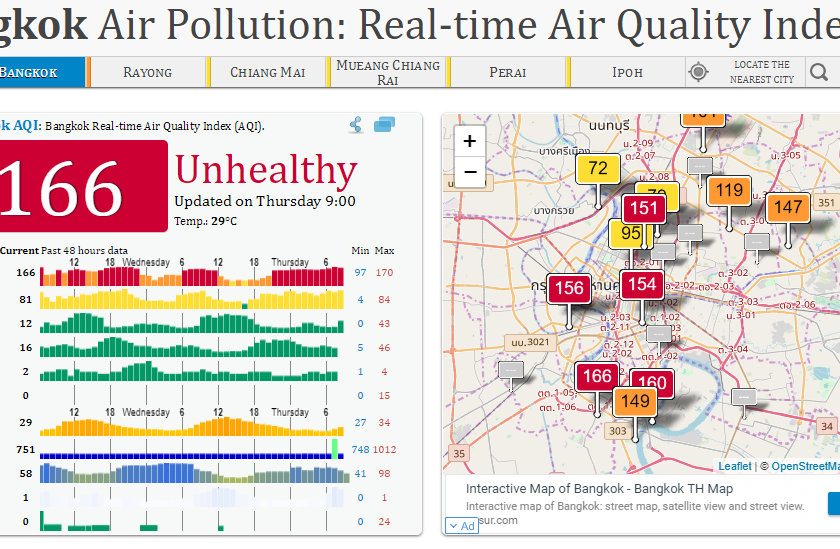 Pollution Solution: A Smog Blog