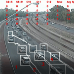 Sensing Technology Innovations for Tracking Congestion
