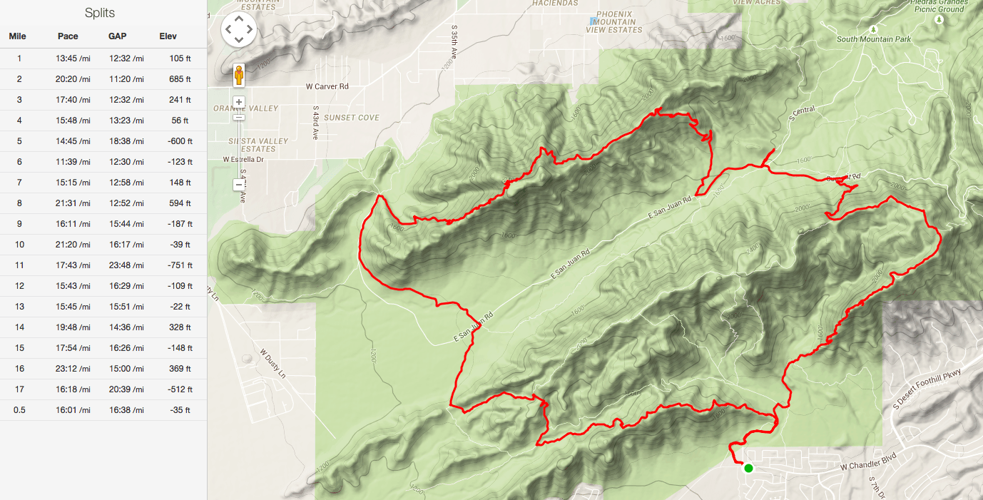 Long Route, Pyramid Loop with Alta