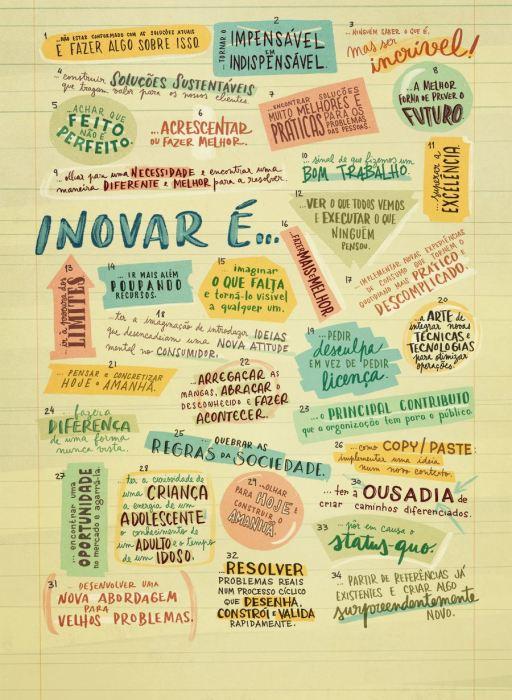 Inovar é…