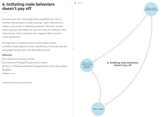 6.- Imitating Male Behaviors_SystemsMap
