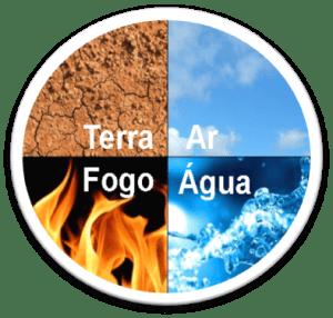 imag4elementos_site
