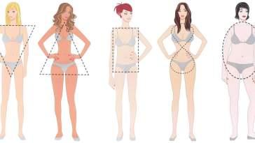 tipos de corpo - As Melhores Peças Para Cada Tipo de Corpo