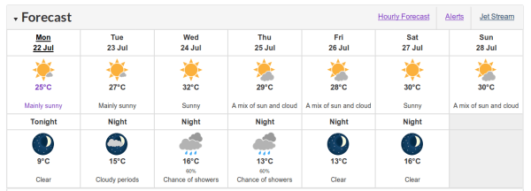 Daytime highs between 25 and 30°C? Yes please
