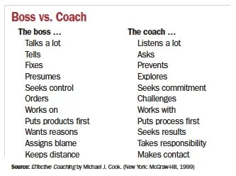 Boss+vs.+Coach_Career+Path+Coaching+as+Professional+Development_IMM0710