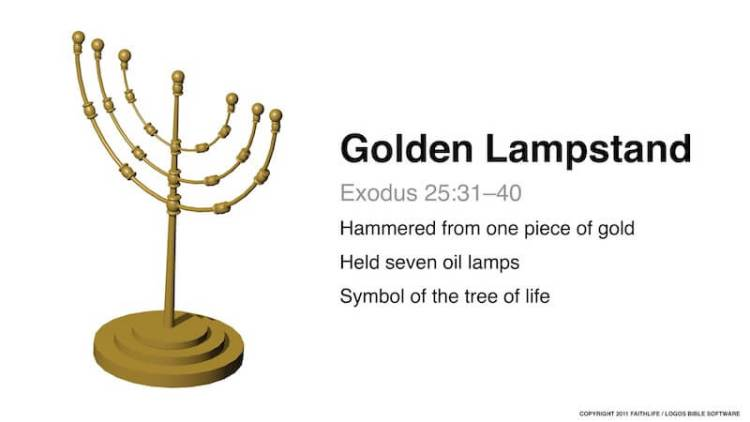 Lamstand showing the menorah