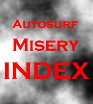 miseryindex
