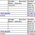 UPDATE: Promo For Club Asteria Says Earnings '1000% Guaranteed,' Introduces 'Benefactor' Program; Pitches Purportedly Show How To Earn 'Huge Amount Without Doing Nothing'