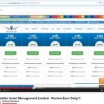 'Achieve Community' Huckster Rodney Blackburn In New Ponzi-Board HYIP Scam: Rockfeller Asset Management Limited