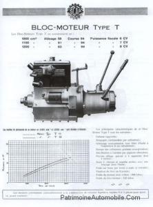 scap-moteur-222x300 SCAP Sport 1927 Divers