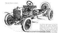 rolls-royce-20-hp-05-300x174 Retrospective Rolls-Royce Divers Voitures étrangères avant guerre