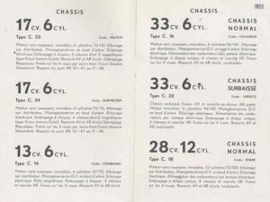voisin 1933 2