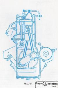 Amilcar-6CV-dans-Lautomobiliste-de-mars-avril-1967-16-200x300 Amilcar 6CV (dans L'automobiliste de mars-avril 1967) Divers