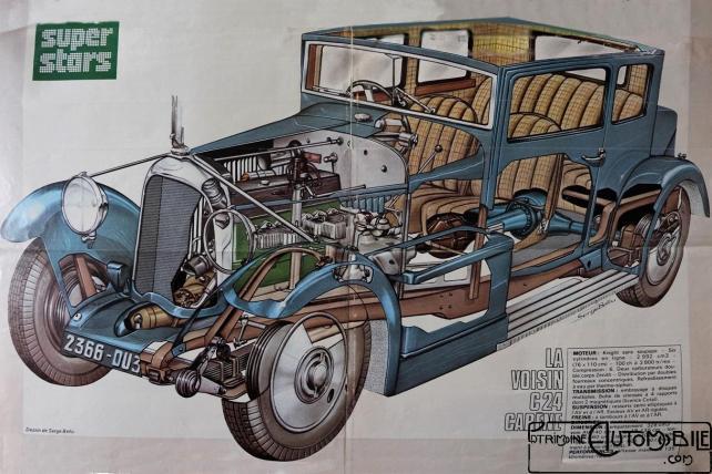 Voisin-C24-Carène-1-1024x683 1932/1934 La Voisin C24 Carène Voisin