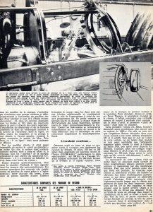 """panhard-levassor-lame-de-rasoir-montlhery-1934-3-217x300 Quand les Panhard """"rasaient"""" le bol d'or Cyclecar / Grand-Sport / Bitza Divers Voitures françaises avant-guerre"""