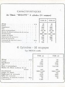 Bugatti Brescia dans L'automobiliste n3 1967 (7)