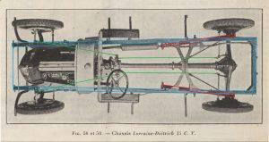 Le génie Civil 03-11-1923, Lorraine Dietrich, la 15 cv châssis 2b