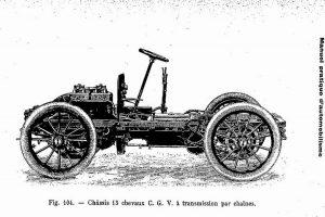 Manuel pratique d'automobilisme 1905 CGV 12