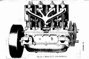 Manuel pratique d'automobilisme 1905 CGV 2