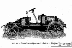 Manuel-pratique-dautomobilisme-1905-Darracq-2-300x200 Manuel pratique d'automobilisme 1905 Autre Divers