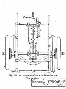 Manuel-pratique-dautomobilisme-1905-De-Dion-Bouton-5-225x300 Manuel pratique d'automobilisme 1905 Autre Divers