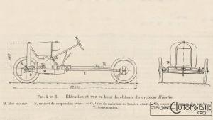 Hinstin-ke-génie-civil-1921-10-29-1-2-300x169 Hinstin CC1 1920 Cyclecar / Grand-Sport / Bitza Divers