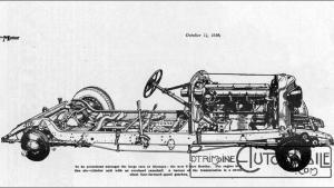 Bentley-8-litres-1932-5-300x169 Bentley 8 Litres, le chant du cygne... Divers Voitures étrangères avant guerre