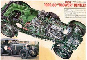 """bentley-45-litre-blower-1930-3-300x208 Bentley 4½ Litres """"Blower"""" 1930 Divers Voitures étrangères avant guerre"""