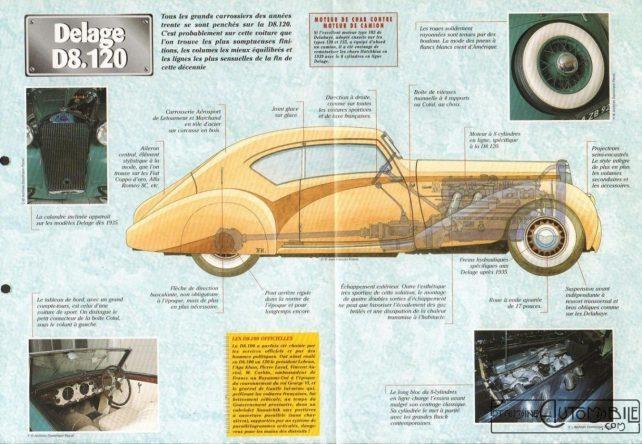 delage-d8-fiche-2-1024x708 Delage D8-120 Cabriolet par Vanvooren 1938 Divers