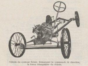 Automobilia-31-01-1920-cyclecars-éclair-2-300x225 Les cyclecars (Automobilia du 31/01/1920) 1/2 Cyclecar / Grand-Sport / Bitza Divers