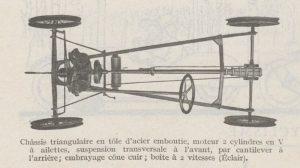 Automobilia-31-01-1920-cyclecars-éclair-3-300x168 Les cyclecars (Automobilia du 31/01/1920) 1/2 Cyclecar / Grand-Sport / Bitza Divers