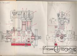 salmson-mono-300x218 Salmson VAL 3 de 1924 à Rétromobile Salmson