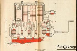 voisin-18cv-4-cylindres-2-300x200 Voisin C3 Sport 1921 Voisin