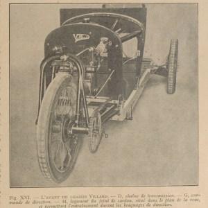 Omnia-08-1929-Villard-3-300x300 Cyclecar Villard Cyclecar / Grand-Sport / Bitza Divers