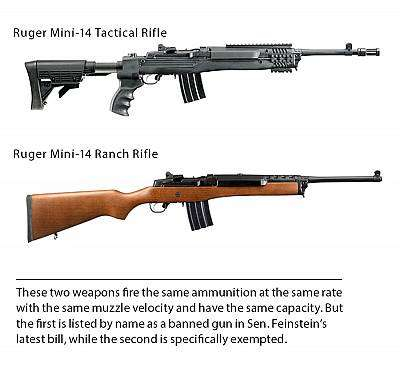 A comparison of two variations of the Ruger Mini-14 rifle.