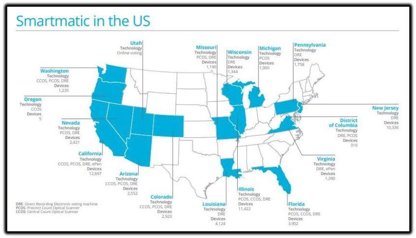 Smartmatic in the US