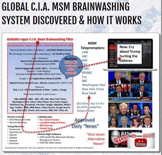 Global CIA
