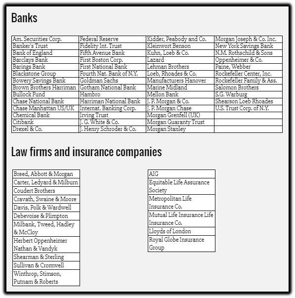 banks insurance