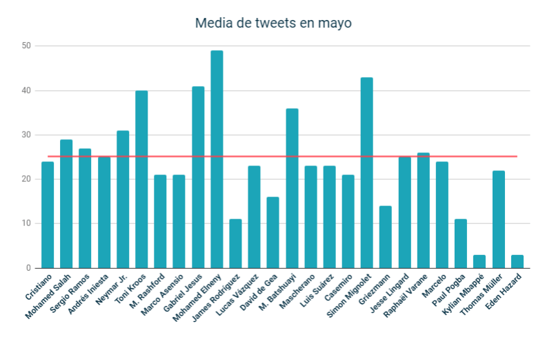 media-tweets