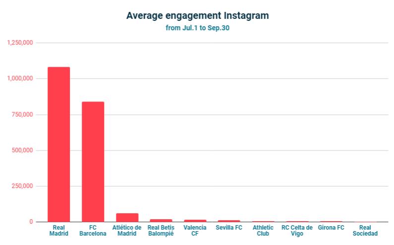 average-instagram