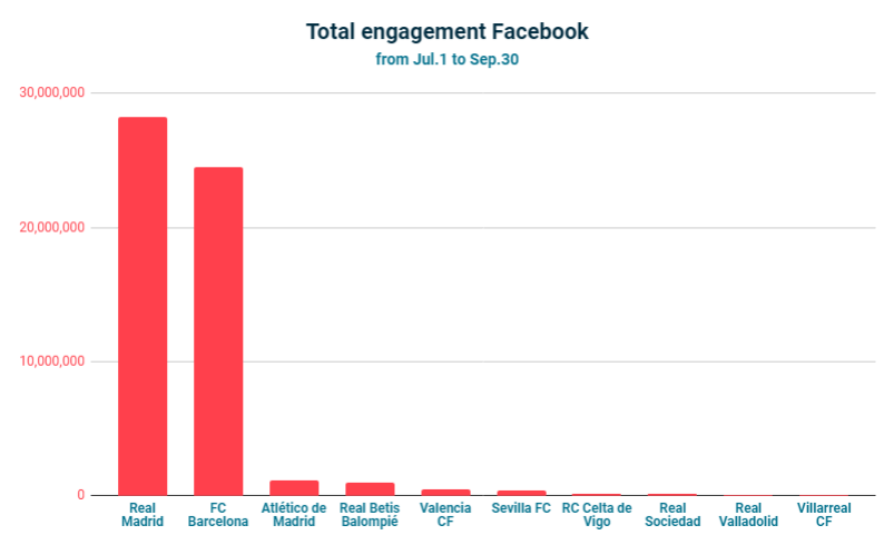 total-facebook