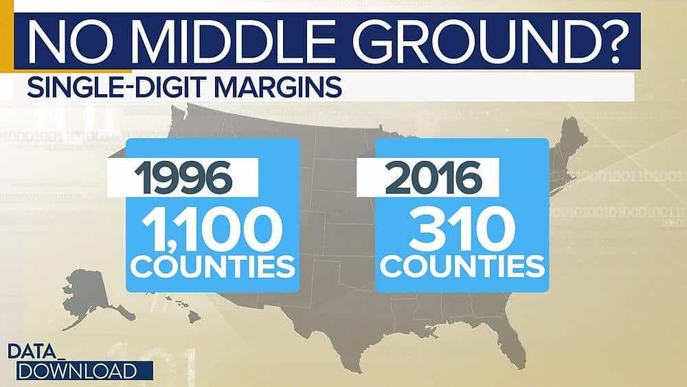 "Map: ""Middle ground"" America is disappearing"