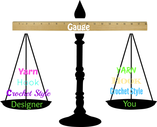 Gauge Scale